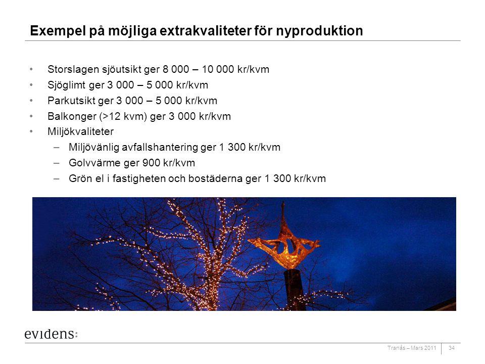Tranås – Mars 201134 Exempel på möjliga extrakvaliteter för nyproduktion Storslagen sjöutsikt ger 8 000 – 10 000 kr/kvm Sjöglimt ger 3 000 – 5 000 kr/