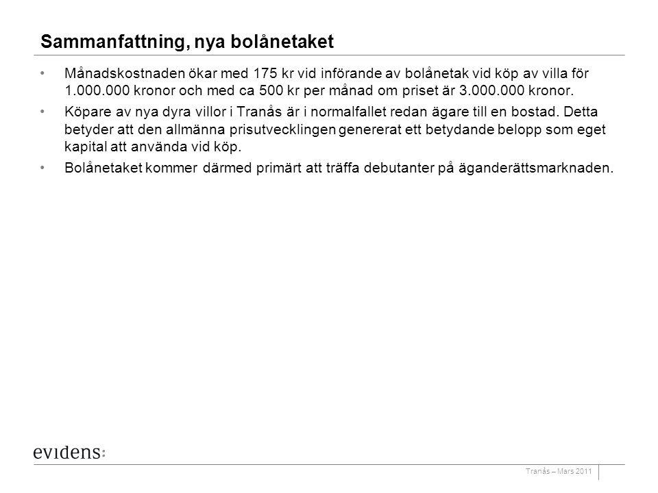 Tranås – Mars 2011 Sammanfattning, nya bolånetaket Månadskostnaden ökar med 175 kr vid införande av bolånetak vid köp av villa för 1.000.000 kronor oc