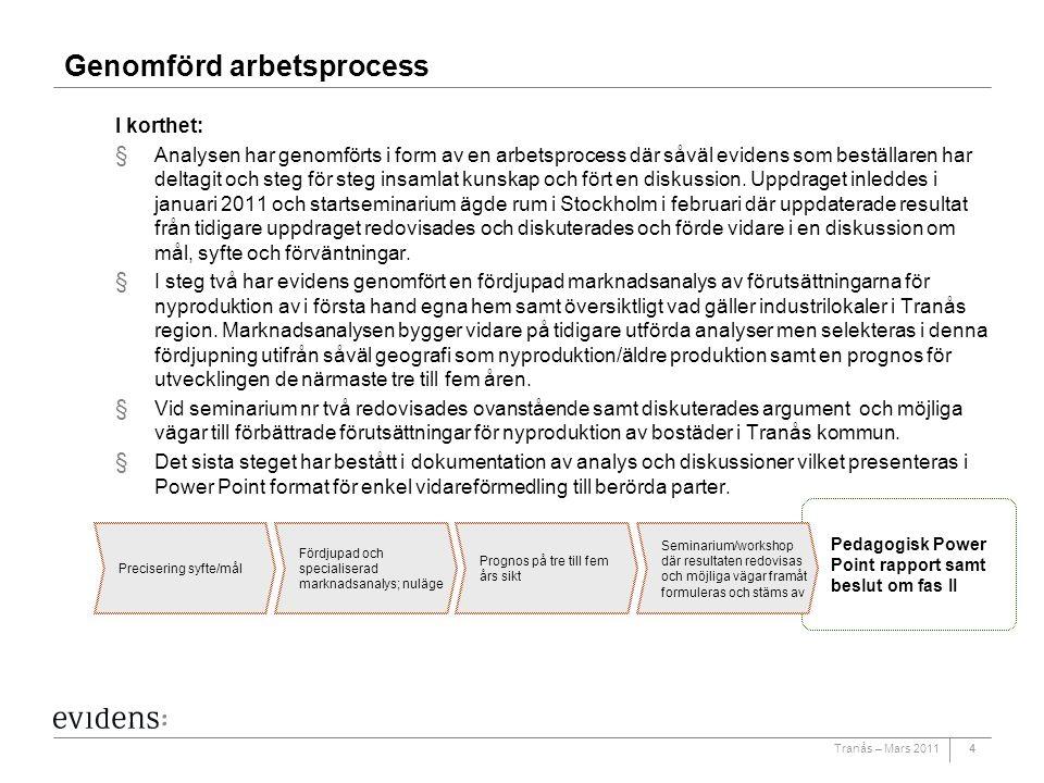 Tranås – Mars 20114 Pedagogisk Power Point rapport samt beslut om fas II 4 Genomförd arbetsprocess I korthet: § Analysen har genomförts i form av en a