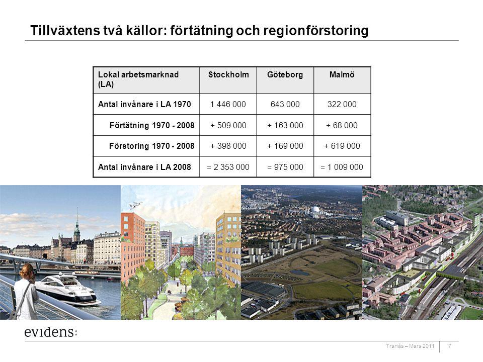 Tranås – Mars 20117 Tillväxtens två källor: förtätning och regionförstoring Lokal arbetsmarknad (LA) StockholmGöteborgMalmö Antal invånare i LA 19701