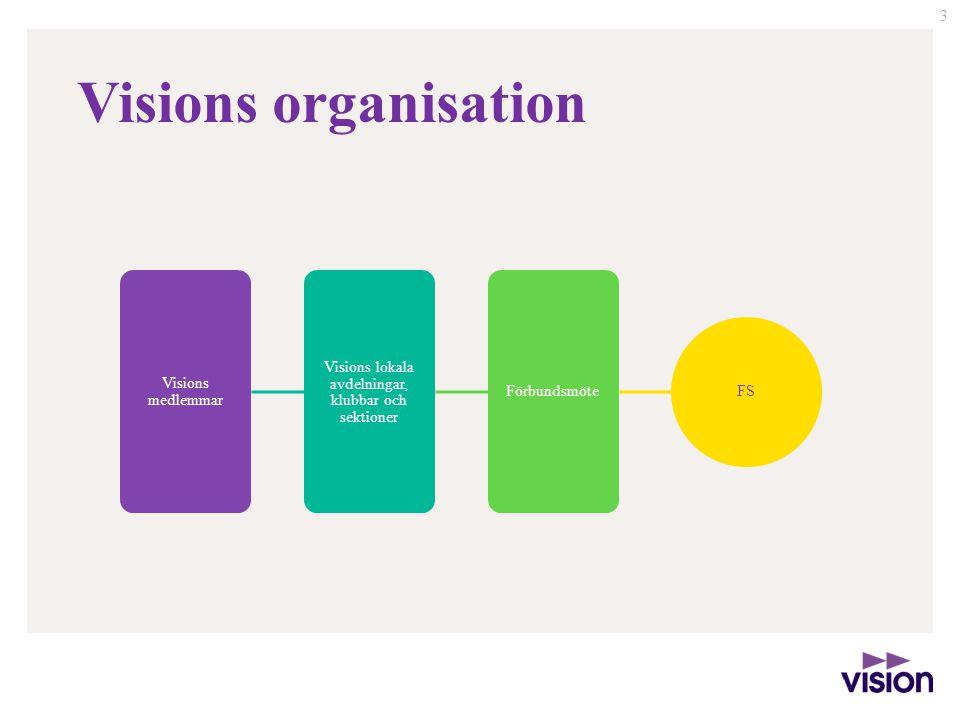 14 Gruppuppgift Hur kan rätt person rekryteras till uppdraget.
