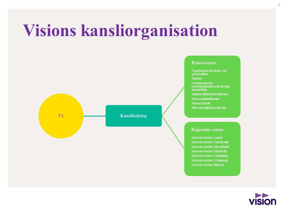 4 FS Kansliledning Resurscenter Funktionen för löner och yrkesvillkor Staben Funktionen för kommunikation och facklig utveckling Administrativa funkti