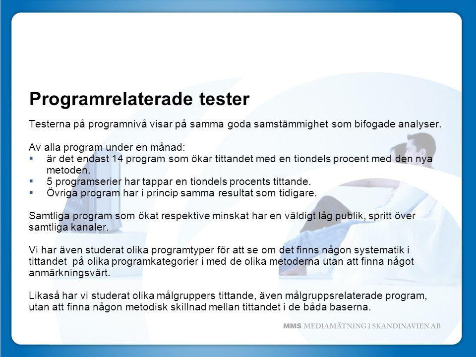 Programrelaterade tester Testerna på programnivå visar på samma goda samstämmighet som bifogade analyser.