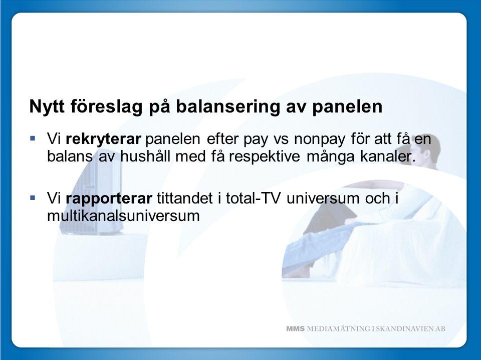 Ny rekryteringsmatris Föreslagen Rekryteringsmatris Pay vs nonpay
