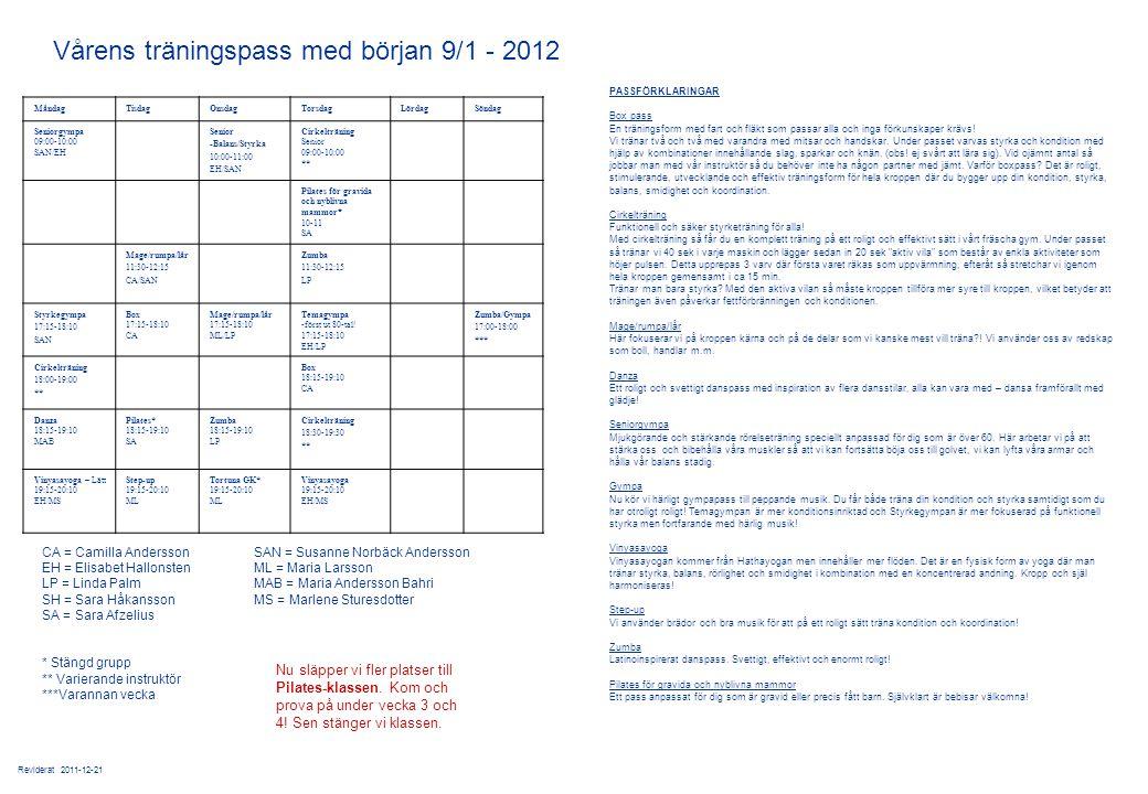Vårens träningspass med början 9/1 - 2012 Reviderat 2011-12-21 CA = Camilla AnderssonSAN = Susanne Norbäck Andersson EH = Elisabet HallonstenML = Mari