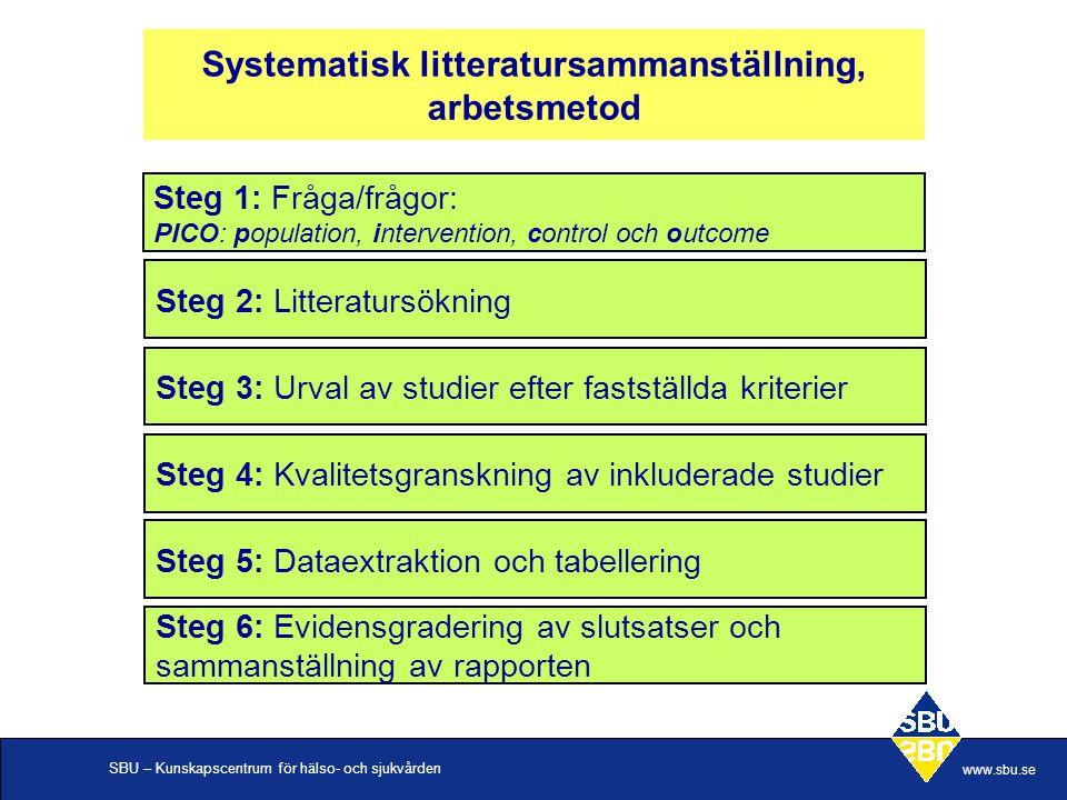 SBU – Kunskapscentrum för hälso- och sjukvården www.sbu.se Systematisk litteratursammanställning, arbetsmetod Steg 2: Litteratursökning Steg 1: Fråga/