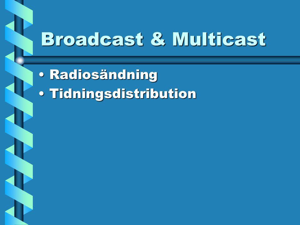 Broadcast & Multicast RadiosändningRadiosändning TidningsdistributionTidningsdistribution
