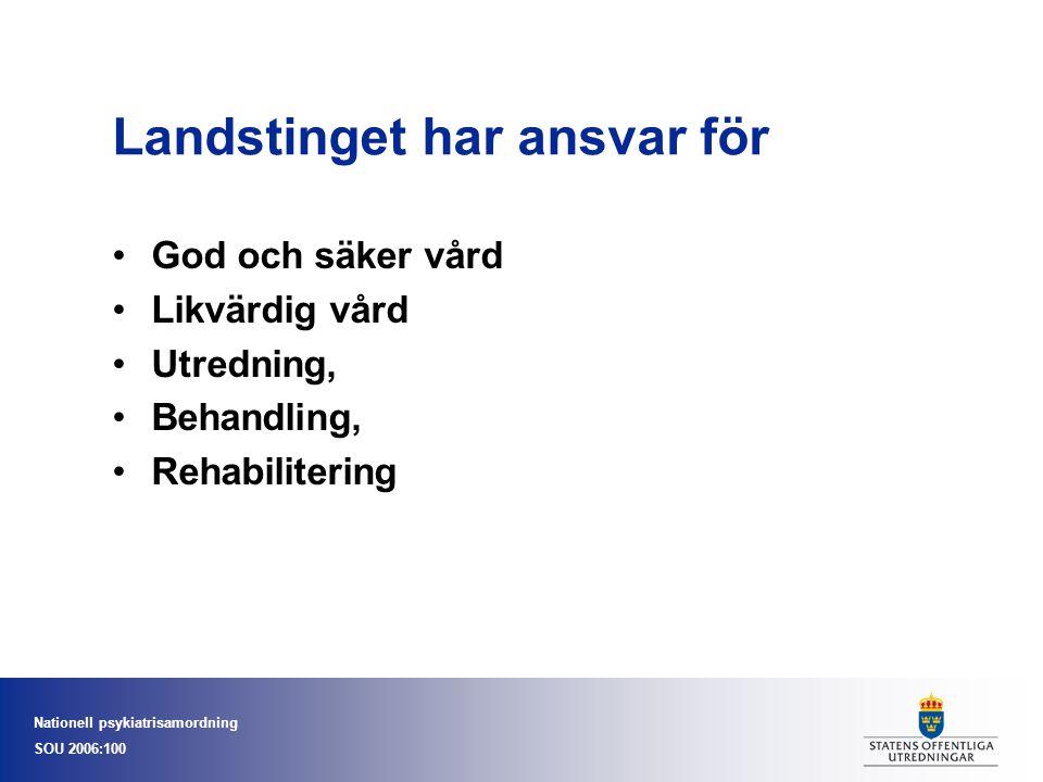 Nationell psykiatrisamordning SOU 2006:100 Landstinget har ansvar för God och säker vård Likvärdig vård Utredning, Behandling, Rehabilitering