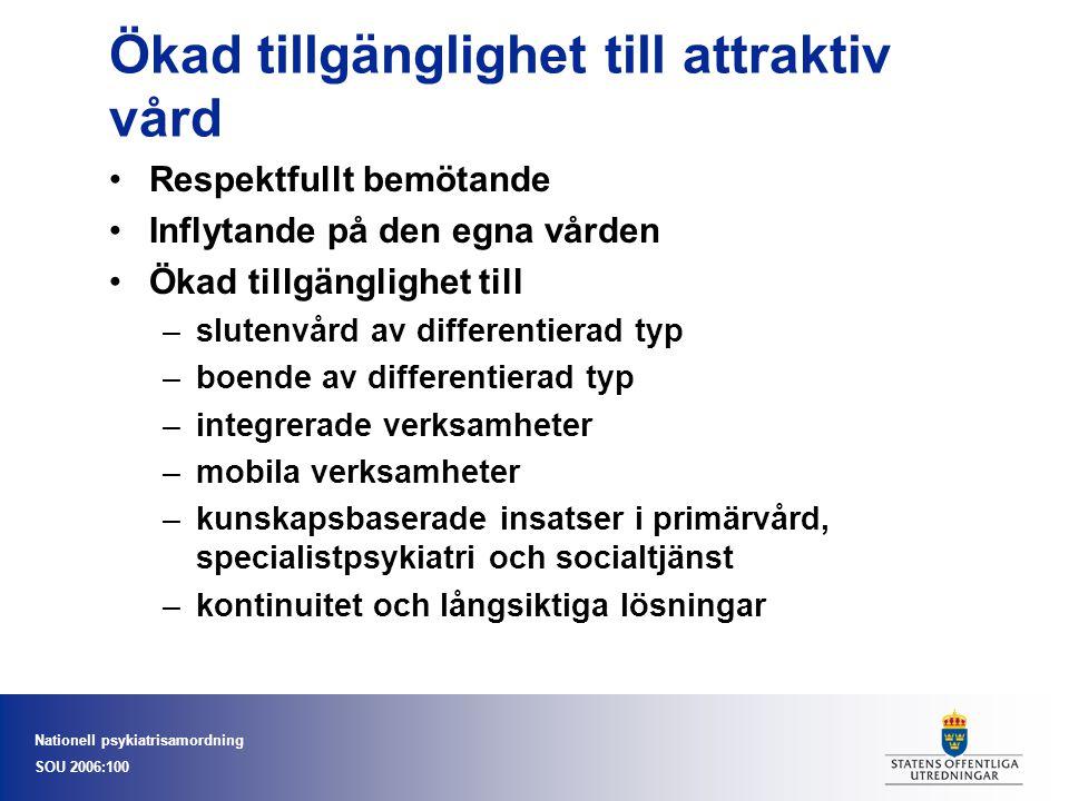 Nationell psykiatrisamordning SOU 2006:100 Ökad tillgänglighet till attraktiv vård Respektfullt bemötande Inflytande på den egna vården Ökad tillgängl