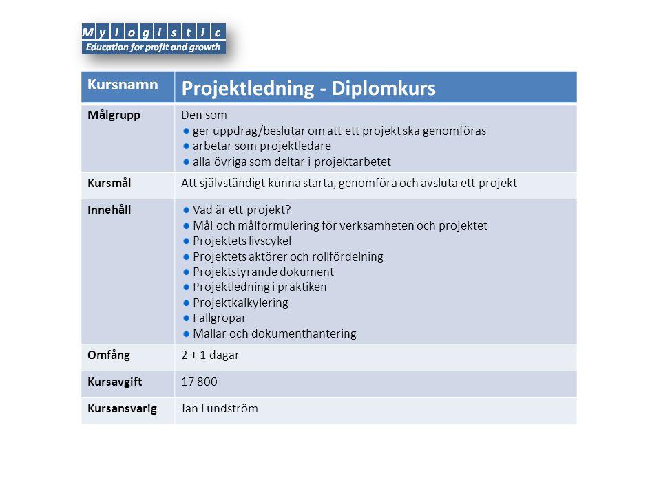 Kursnamn Projektledning - Diplomkurs MålgruppDen som ger uppdrag/beslutar om att ett projekt ska genomföras arbetar som projektledare alla övriga som deltar i projektarbetet KursmålAtt självständigt kunna starta, genomföra och avsluta ett projekt Innehåll Vad är ett projekt.