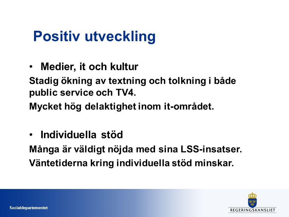 Socialdepartementet Positiv utveckling Medier, it och kultur Stadig ökning av textning och tolkning i både public service och TV4. Mycket hög delaktig
