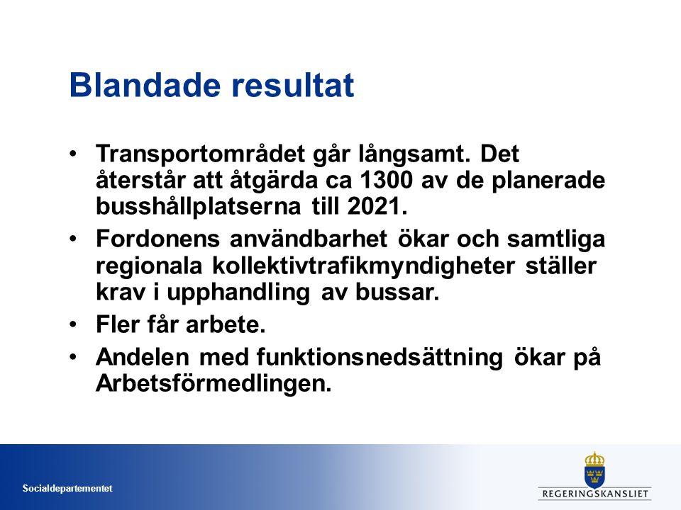 Socialdepartementet Kolla läget – Uppföljning av kommunernas arbete Stora variationer mellan kommuner och mellan områden inom kommuner.