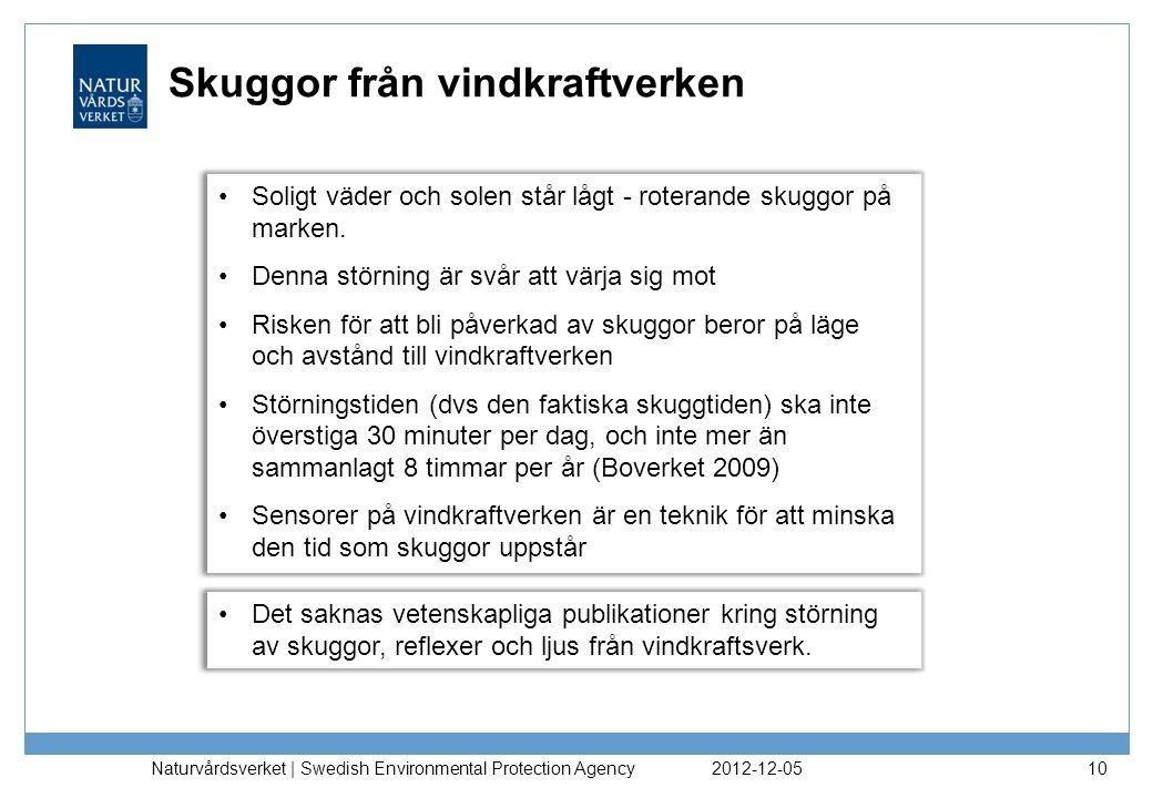 2012-12-05 Naturvårdsverket | Swedish Environmental Protection Agency 10 Skuggor från vindkraftverken Soligt väder och solen står lågt - roterande skuggor på marken.
