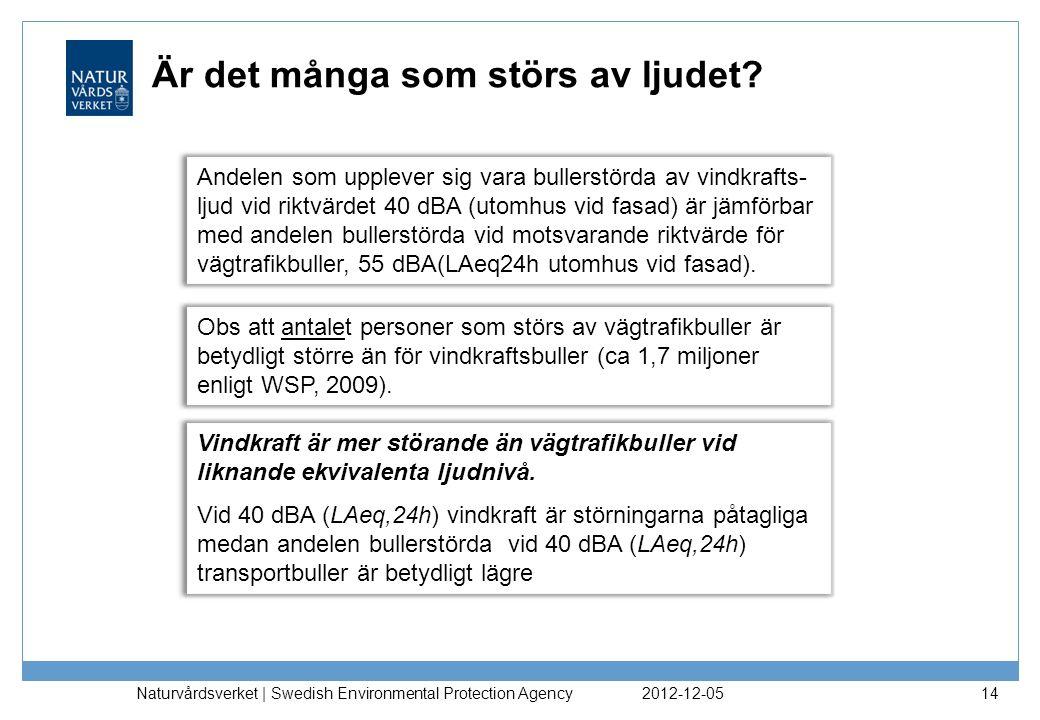 2012-12-05 Naturvårdsverket | Swedish Environmental Protection Agency 14 Är det många som störs av ljudet.