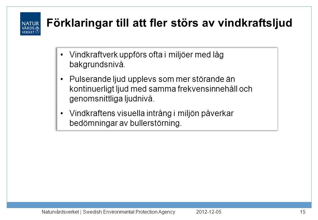 2012-12-05 Naturvårdsverket | Swedish Environmental Protection Agency 15 Förklaringar till att fler störs av vindkraftsljud Vindkraftverk uppförs ofta i miljöer med låg bakgrundsnivå.