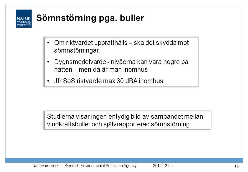 2012-12-05 Naturvårdsverket | Swedish Environmental Protection Agency 16 Sömnstörning pga.