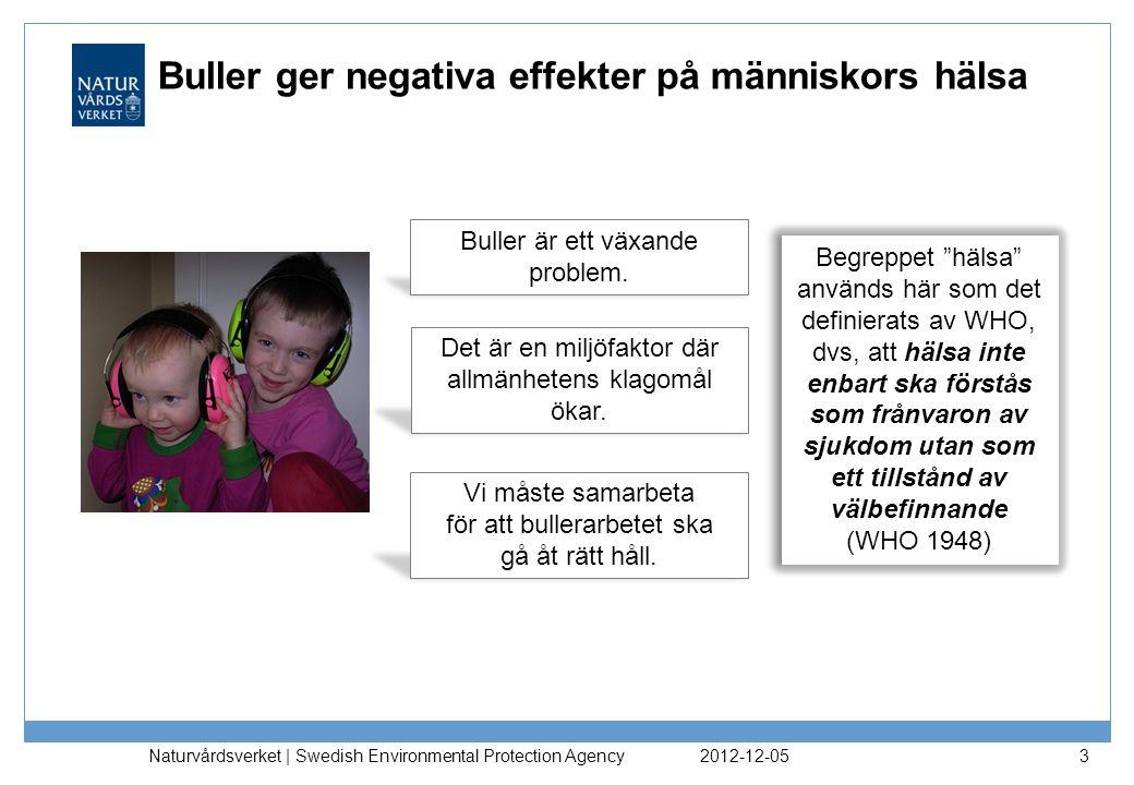 2012-12-05 Naturvårdsverket | Swedish Environmental Protection Agency 3 Buller ger negativa effekter på människors hälsa Det är en miljöfaktor där allmänhetens klagomål ökar.