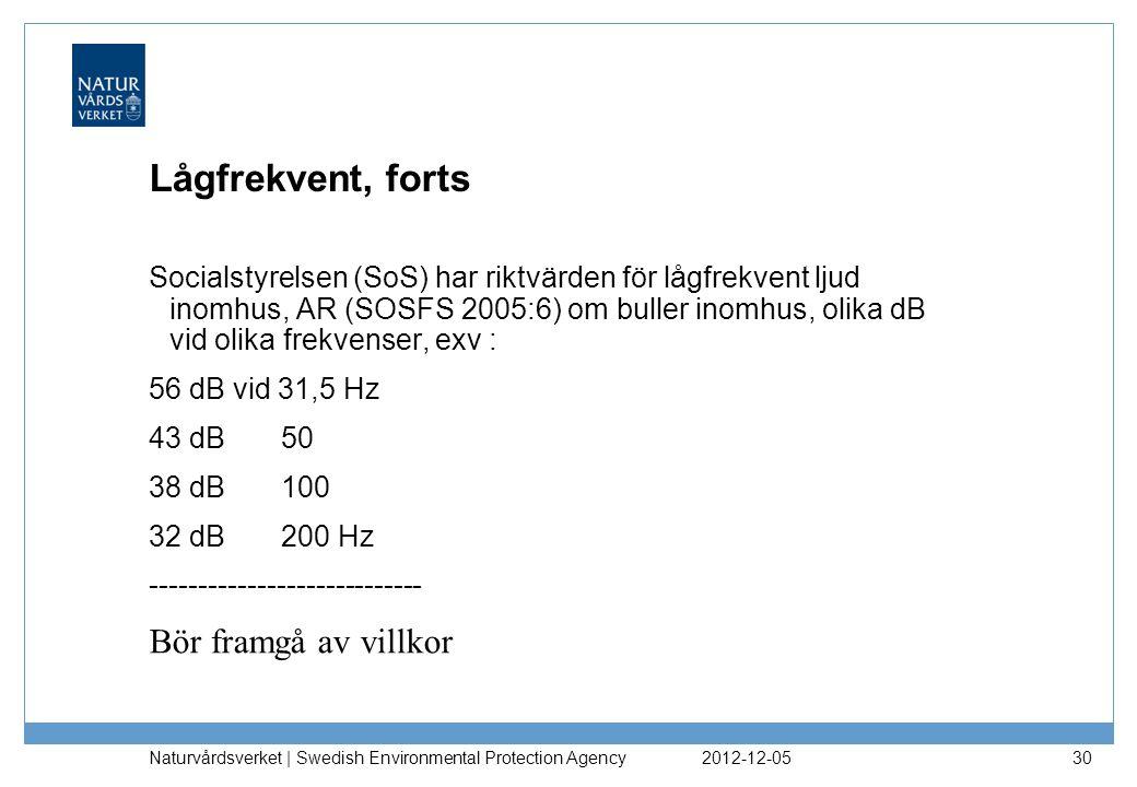 Lågfrekvent, forts 2012-12-05 Naturvårdsverket | Swedish Environmental Protection Agency 30 Socialstyrelsen (SoS) har riktvärden för lågfrekvent ljud inomhus, AR (SOSFS 2005:6) om buller inomhus, olika dB vid olika frekvenser, exv : 56 dB vid 31,5 Hz 43 dB 50 38 dB 100 32 dB 200 Hz ---------------------------- Bör framgå av villkor