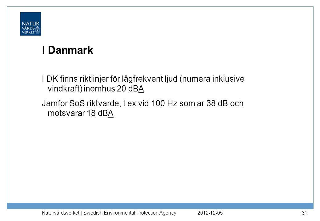 I Danmark I DK finns riktlinjer för lågfrekvent ljud (numera inklusive vindkraft) inomhus 20 dBA Jämför SoS riktvärde, t ex vid 100 Hz som är 38 dB och motsvarar 18 dBA 2012-12-05 Naturvårdsverket | Swedish Environmental Protection Agency 31