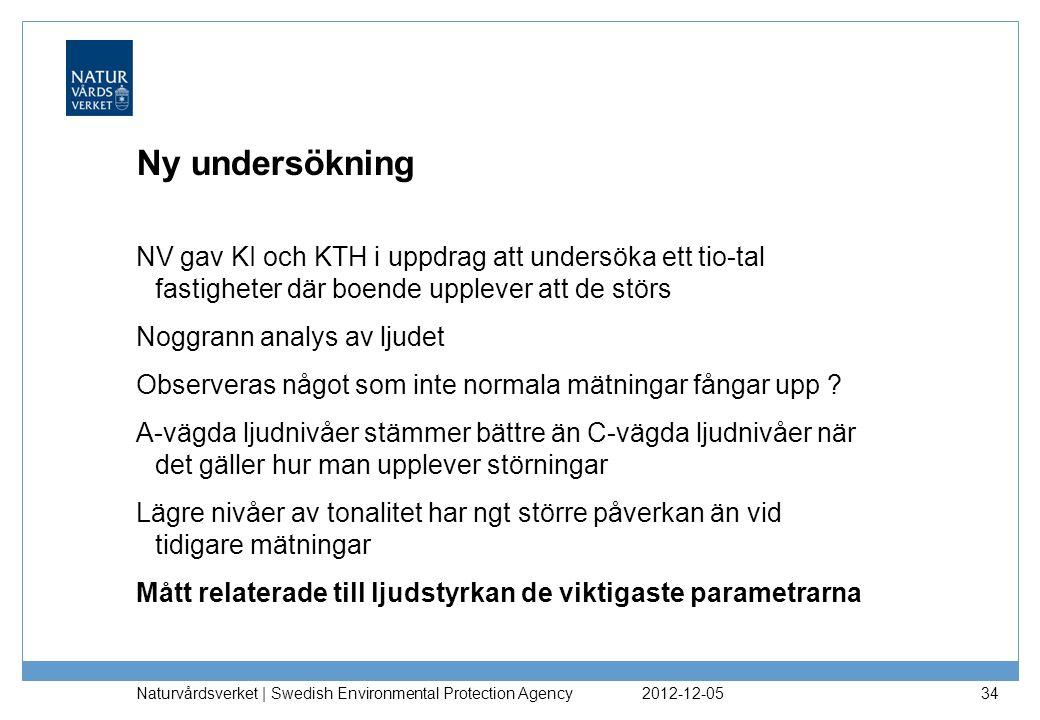 Ny undersökning 2012-12-05 Naturvårdsverket | Swedish Environmental Protection Agency 34 NV gav KI och KTH i uppdrag att undersöka ett tio-tal fastigheter där boende upplever att de störs Noggrann analys av ljudet Observeras något som inte normala mätningar fångar upp .