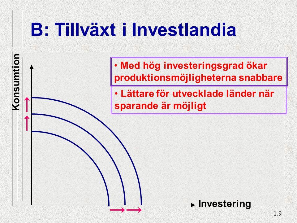 1.9 B: Tillväxt i Investlandia Konsumtion Investering Med hög investeringsgrad ökar produktionsmöjligheterna snabbare Lättare för utvecklade länder nä