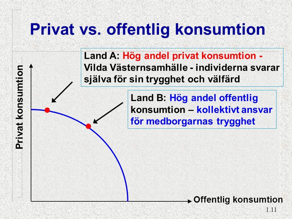 1.11 Privat vs. offentlig konsumtion Privat konsumtion Offentlig konsumtion.. Land A: Hög andel privat konsumtion - Vilda Västernsamhälle - individern