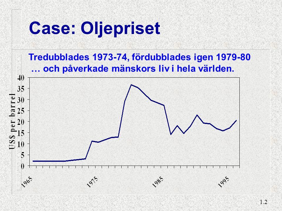 1.2 Case: Oljepriset Tredubblades 1973-74, fördubblades igen 1979-80 … och påverkade mänskors liv i hela världen.
