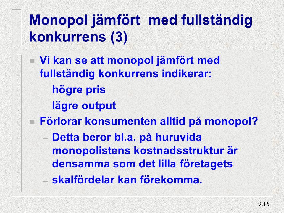 9.16 Monopol jämfört med fullständig konkurrens (3) n Vi kan se att monopol jämfört med fullständig konkurrens indikerar: – högre pris – lägre output n Förlorar konsumenten alltid på monopol.