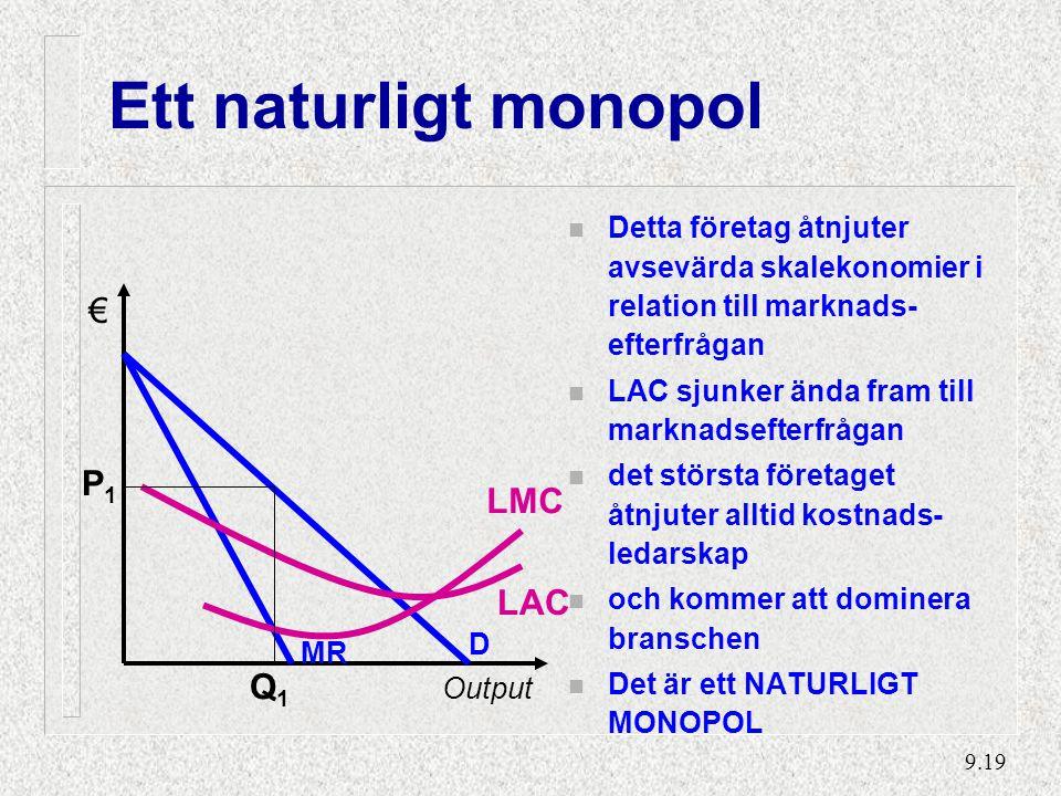 9.19 Ett naturligt monopol n Detta företag åtnjuter avsevärda skalekonomier i relation till marknads- efterfrågan n LAC sjunker ända fram till marknadsefterfrågan n det största företaget åtnjuter alltid kostnads- ledarskap n och kommer att dominera branschen n Det är ett NATURLIGT MONOPOL LMC LAC D MR P1P1 € Q1Q1 Output