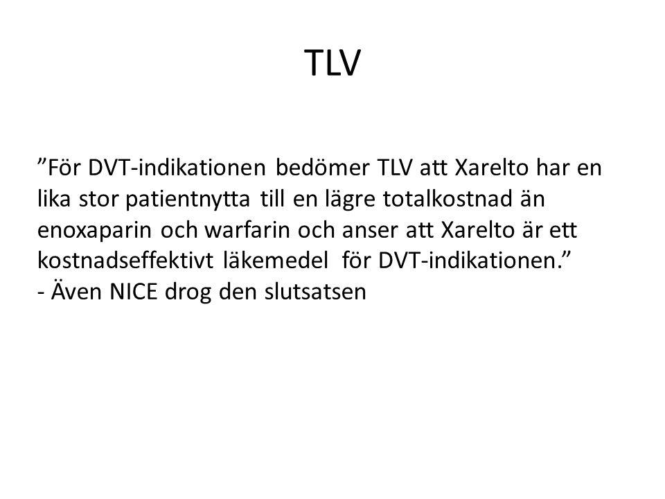 """TLV """"För DVT-indikationen bedömer TLV att Xarelto har en lika stor patientnytta till en lägre totalkostnad än enoxaparin och warfarin och anser att Xa"""