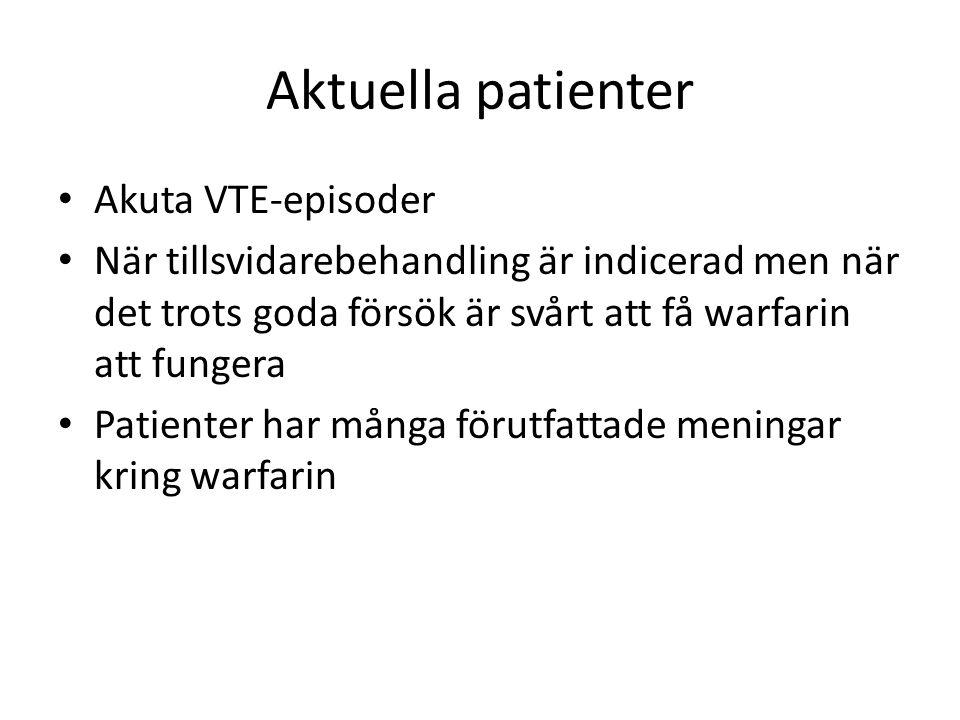 Aktuella patienter Akuta VTE-episoder När tillsvidarebehandling är indicerad men när det trots goda försök är svårt att få warfarin att fungera Patien