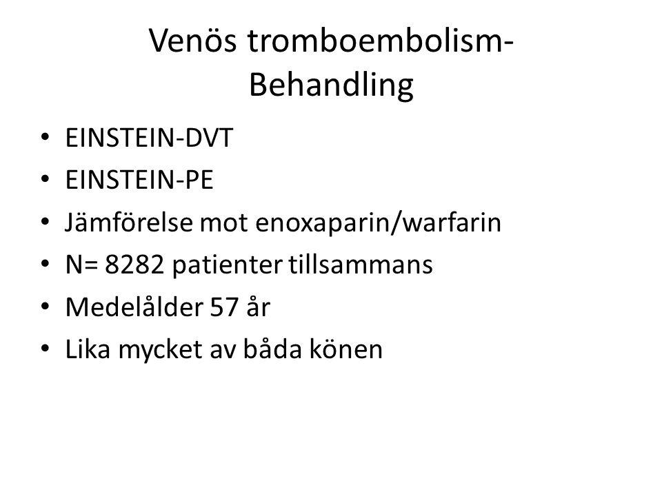 Venös tromboembolism- Behandling EINSTEIN-DVT EINSTEIN-PE Jämförelse mot enoxaparin/warfarin N= 8282 patienter tillsammans Medelålder 57 år Lika mycke