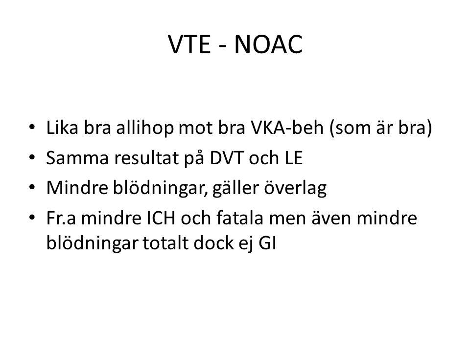 VTE - NOAC Lika bra allihop mot bra VKA-beh (som är bra) Samma resultat på DVT och LE Mindre blödningar, gäller överlag Fr.a mindre ICH och fatala men