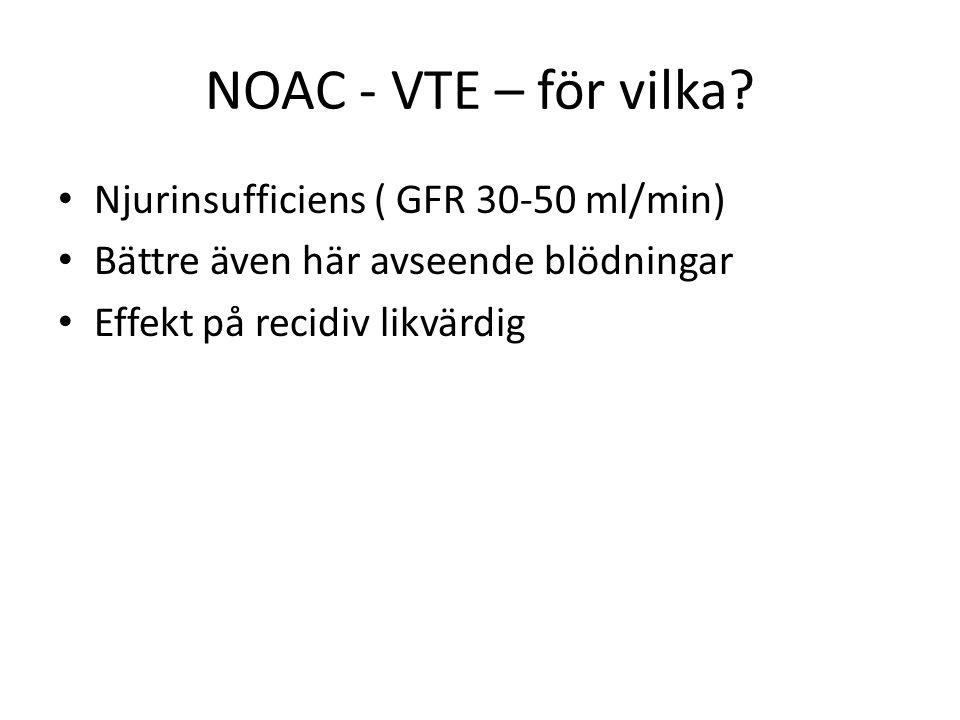 NOAC - VTE – för vilka? Njurinsufficiens ( GFR 30-50 ml/min) Bättre även här avseende blödningar Effekt på recidiv likvärdig