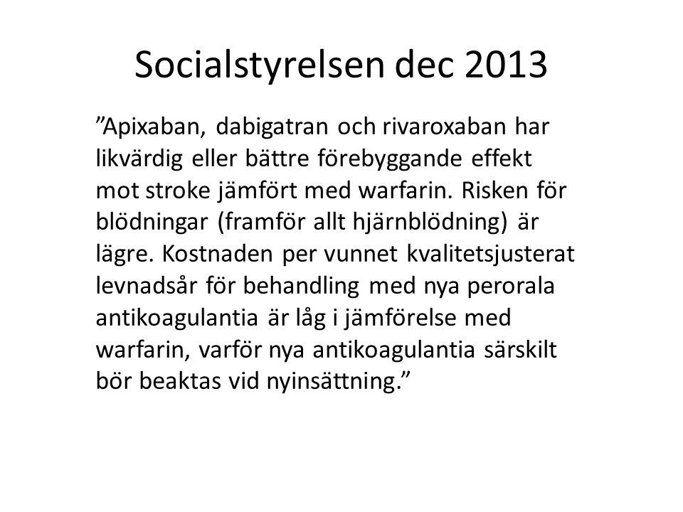 """Socialstyrelsen dec 2013 """"Apixaban, dabigatran och rivaroxaban har likvärdig eller bättre förebyggande effekt mot stroke jämfört med warfarin. Ri"""