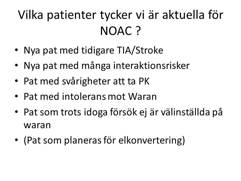 Vilka patienter tycker vi är aktuella för NOAC ? Nya pat med tidigare TIA/Stroke Nya pat med många interaktionsrisker Pat med svårigheter att ta PK Pa