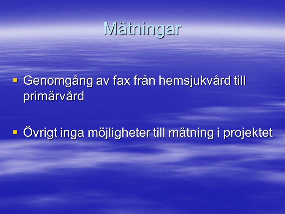 Mätningar  Genomgång av fax från hemsjukvård till primärvård  Övrigt inga möjligheter till mätning i projektet