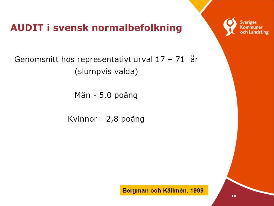 AUDIT i svensk normalbefolkning Genomsnitt hos representativt urval 17 – 71 år (slumpvis valda) Män - 5,0 poäng Kvinnor - 2,8 poäng Bergman och Källmé