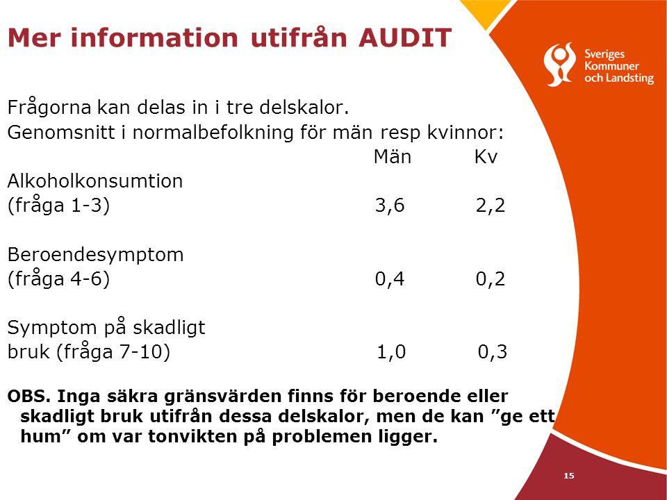 Mer information utifrån AUDIT Frågorna kan delas in i tre delskalor. Genomsnitt i normalbefolkning för män resp kvinnor: MänKv Alkoholkonsumtion (fråg