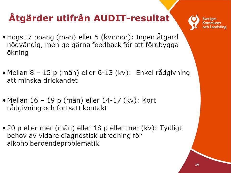 Åtgärder utifrån AUDIT-resultat Högst 7 poäng (män) eller 5 (kvinnor): Ingen åtgärd nödvändig, men ge gärna feedback för att förebygga ökning Mellan 8