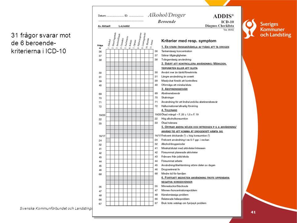 Svenska Kommunförbundet och Landstingsförbundet i samverkan 41 31 frågor svarar mot de 6 beroende- kriterierna i ICD-10