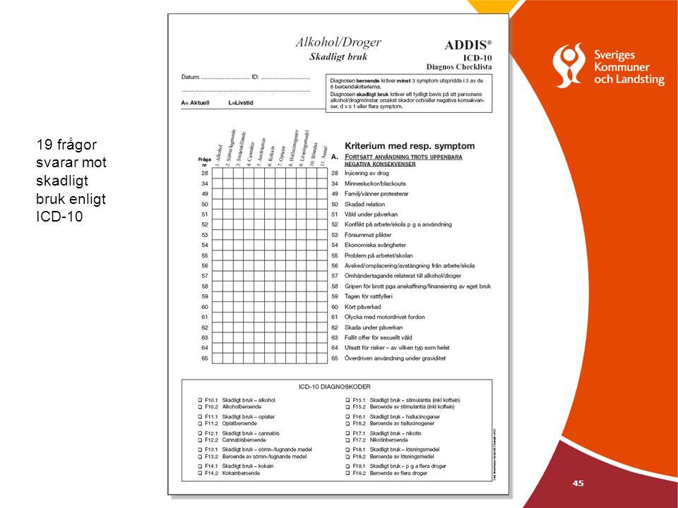 45 19 frågor svarar mot skadligt bruk enligt ICD-10