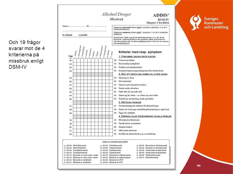 46 Och 19 frågor svarar mot de 4 kriterierna på missbruk enligt DSM-IV