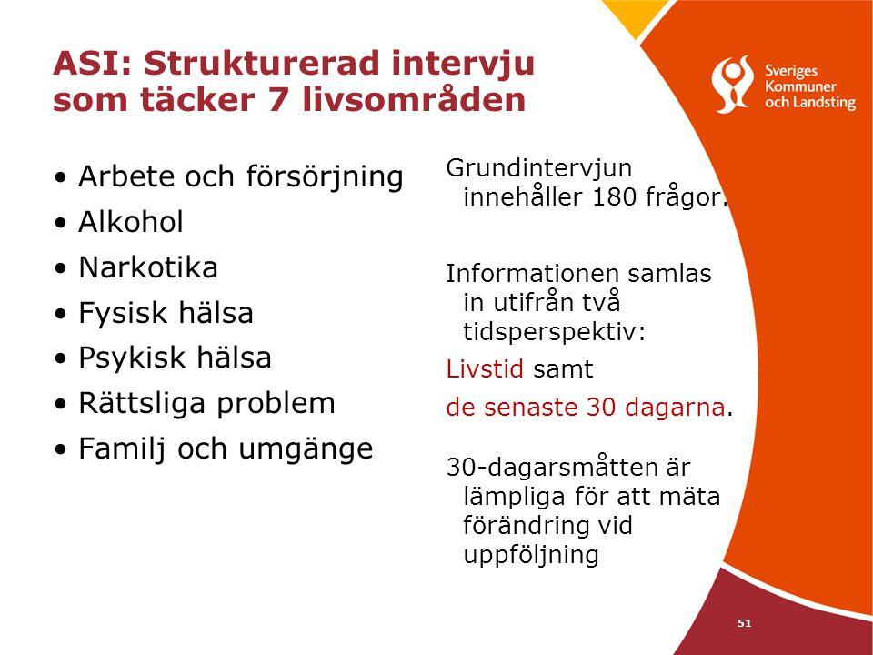ASI: Strukturerad intervju som täcker 7 livsområden Arbete och försörjning Alkohol Narkotika Fysisk hälsa Psykisk hälsa Rättsliga problem Familj och u