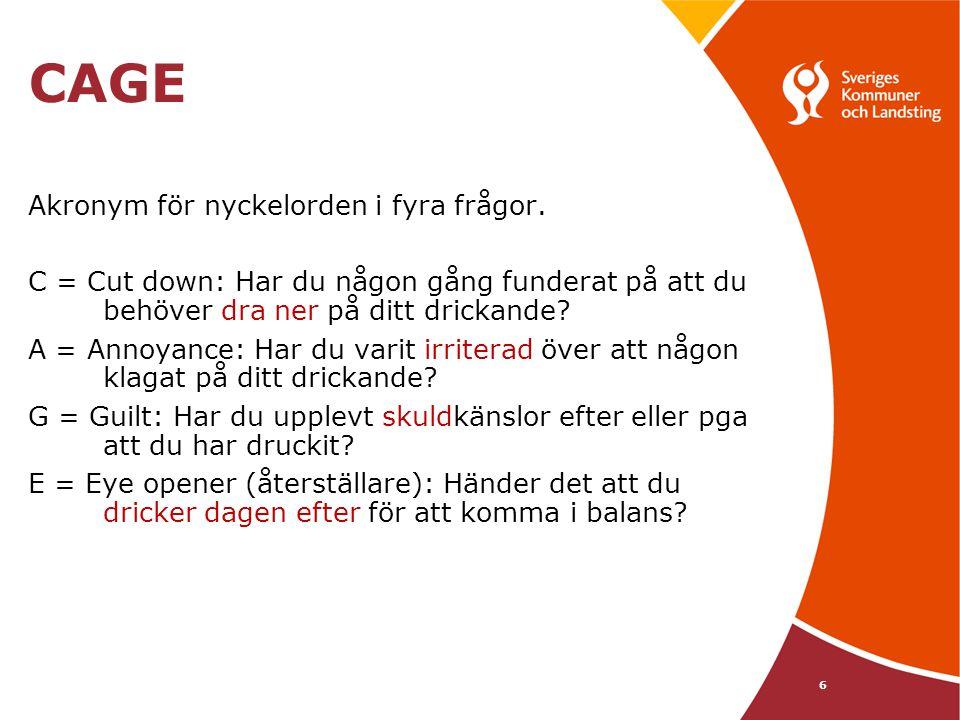 CAGE Akronym för nyckelorden i fyra frågor. C = Cut down: Har du någon gång funderat på att du behöver dra ner på ditt drickande? A = Annoyance: Har d
