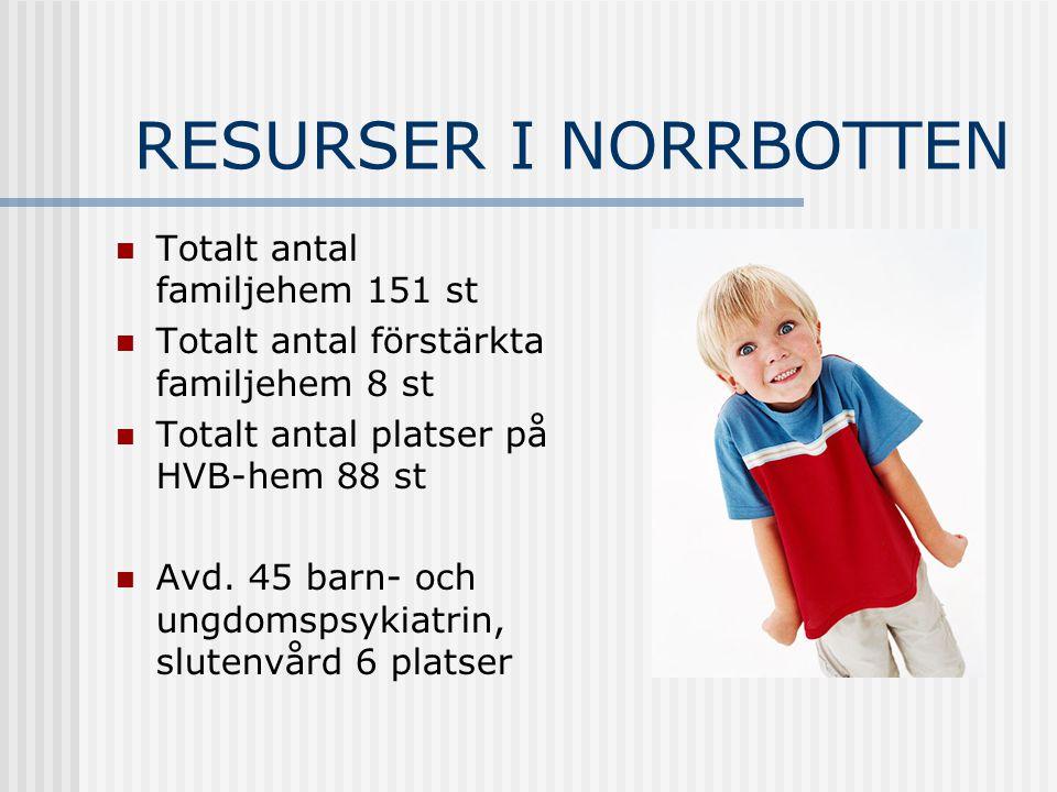RESURSER I NORRBOTTEN Totalt antal familjehem 151 st Totalt antal förstärkta familjehem 8 st Totalt antal platser på HVB-hem 88 st Avd.