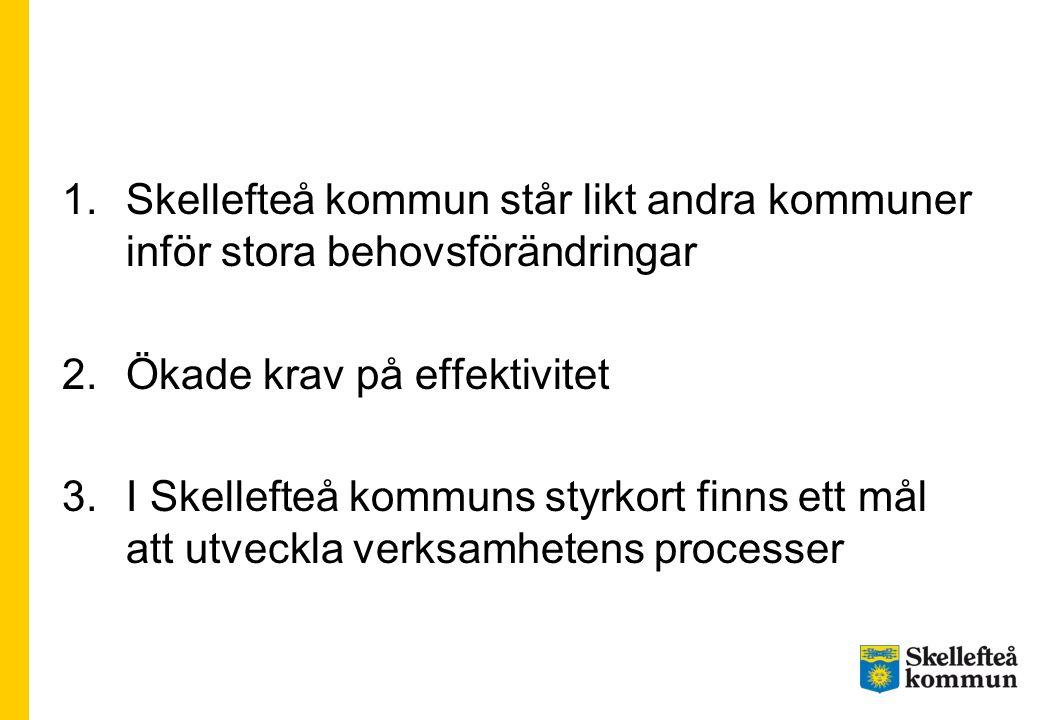 1.Skellefteå kommun står likt andra kommuner inför stora behovsförändringar 2.Ökade krav på effektivitet 3.I Skellefteå kommuns styrkort finns ett mål
