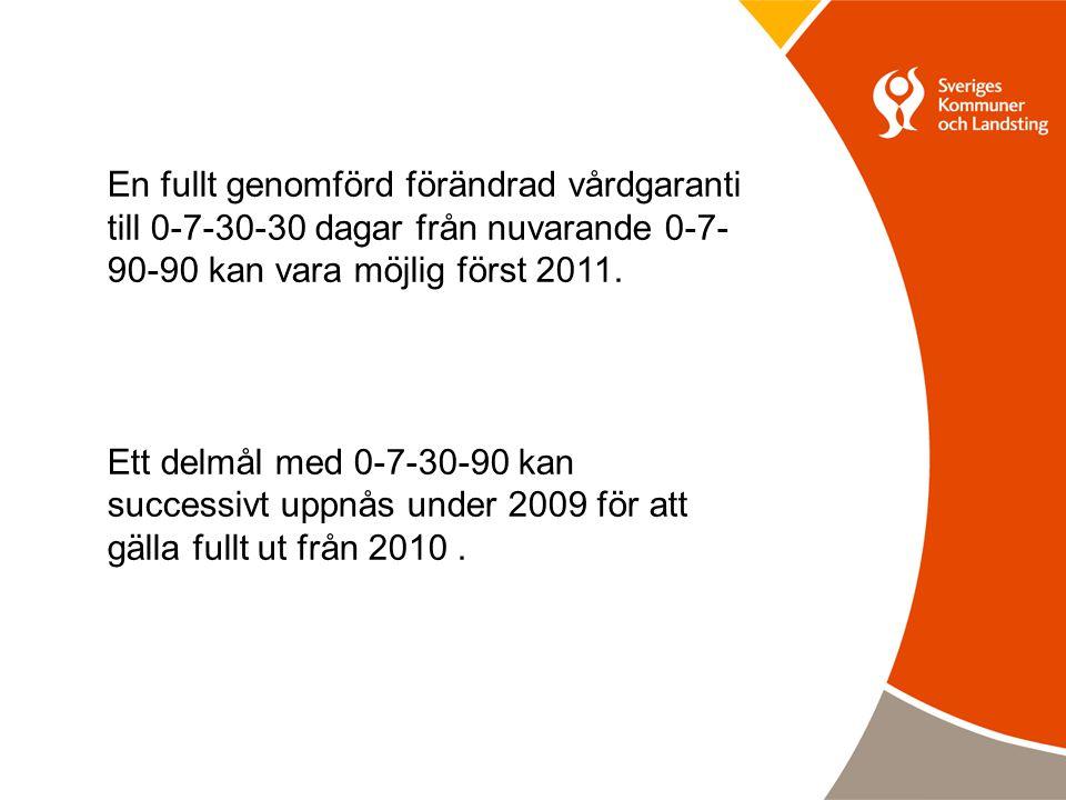 En fullt genomförd förändrad vårdgaranti till 0-7-30-30 dagar från nuvarande 0-7- 90-90 kan vara möjlig först 2011. Ett delmål med 0-7-30-90 kan succe