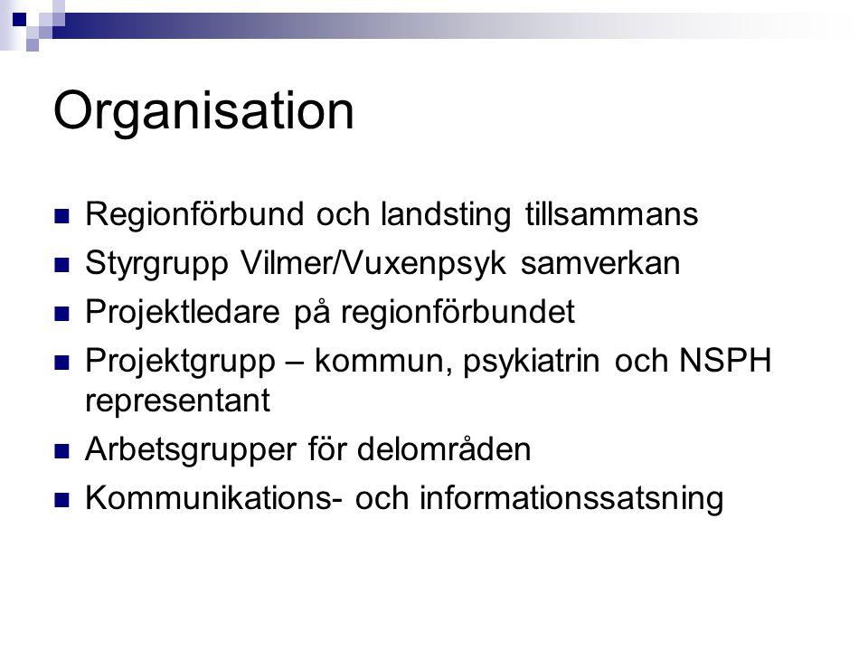 Organisation Regionförbund och landsting tillsammans Styrgrupp Vilmer/Vuxenpsyk samverkan Projektledare på regionförbundet Projektgrupp – kommun, psyk