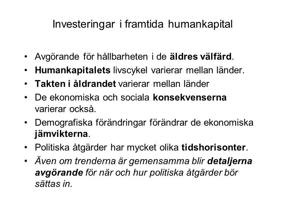 Investeringar i framtida humankapital Avgörande för hållbarheten i de äldres välfärd. Humankapitalets livscykel varierar mellan länder. Takten i åldra